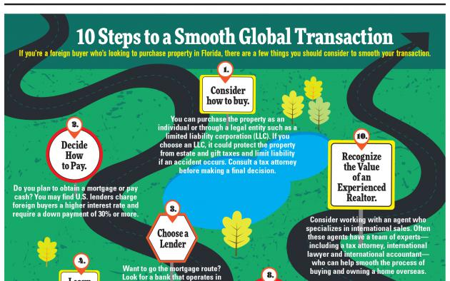 10 Steps to a Smooth Global Transaction