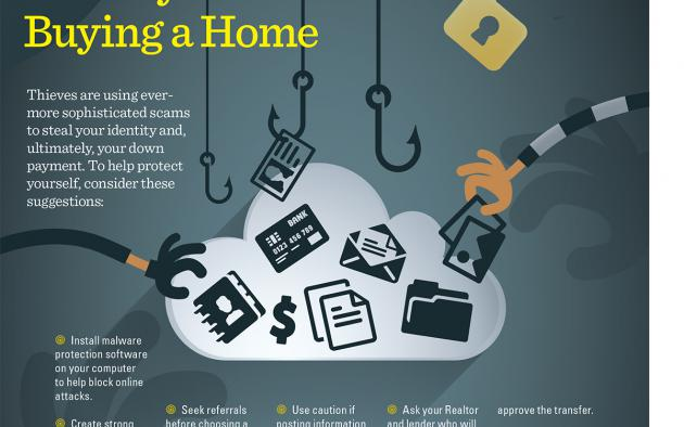 Protecting Your Identity When Buying a Home