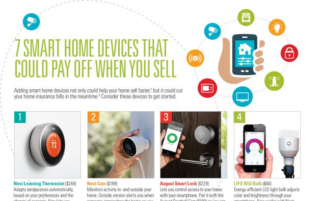 7 SMART HOME DEVICES THATCOULD PAY OFF WHEN YOU SELL