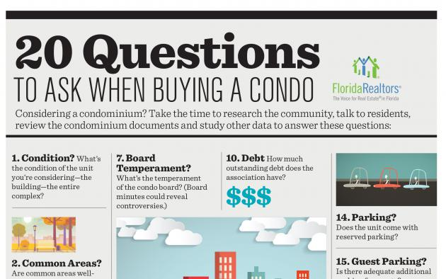 20 QuestionsTO ASK WHEN BUYING A CONDO