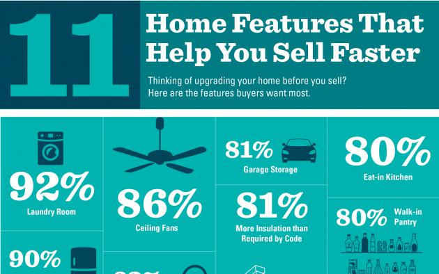 11 Home Features That Help You Sell Fast