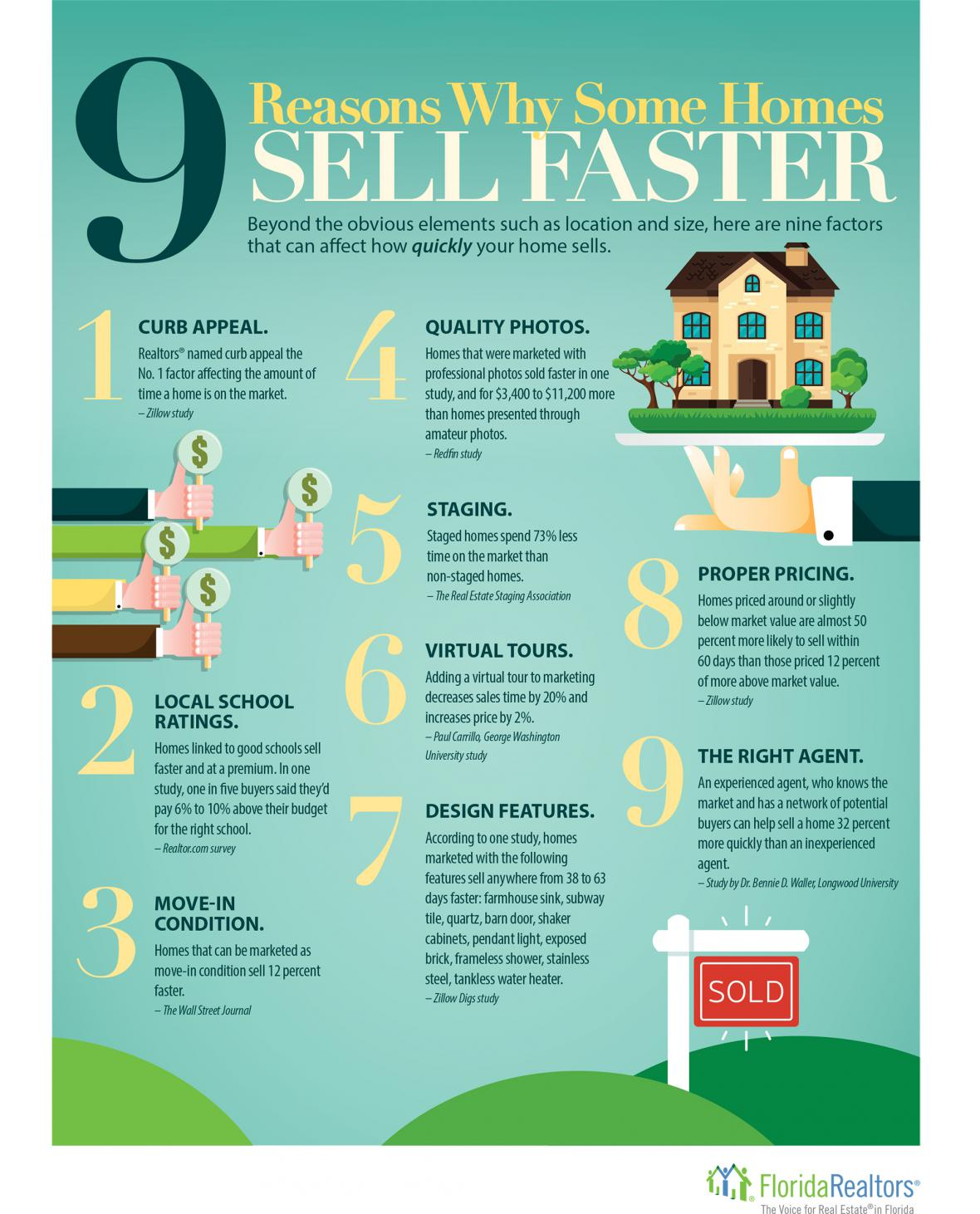 9 Resons Why Some Homes Sell Faster