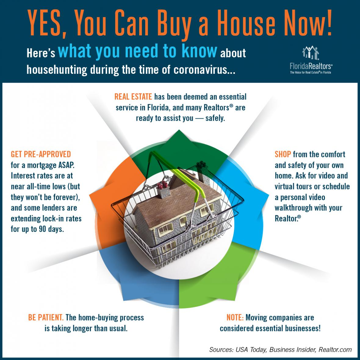 Yes, you can buy a house now infographic