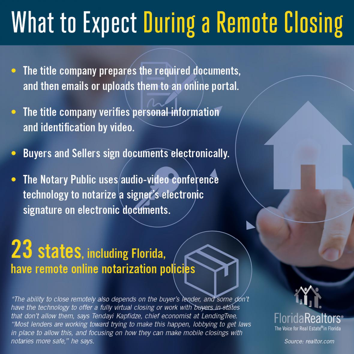 What to Expect During a Remote Closing infographic