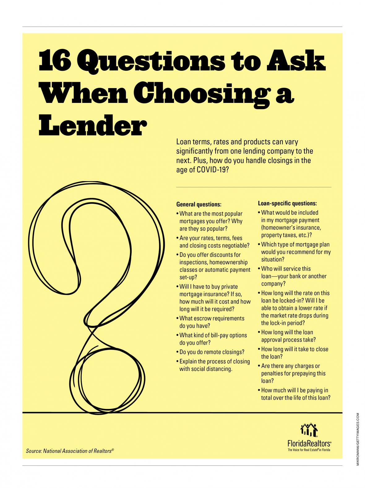16 Questions to Ask When Choosing a Lender infographic