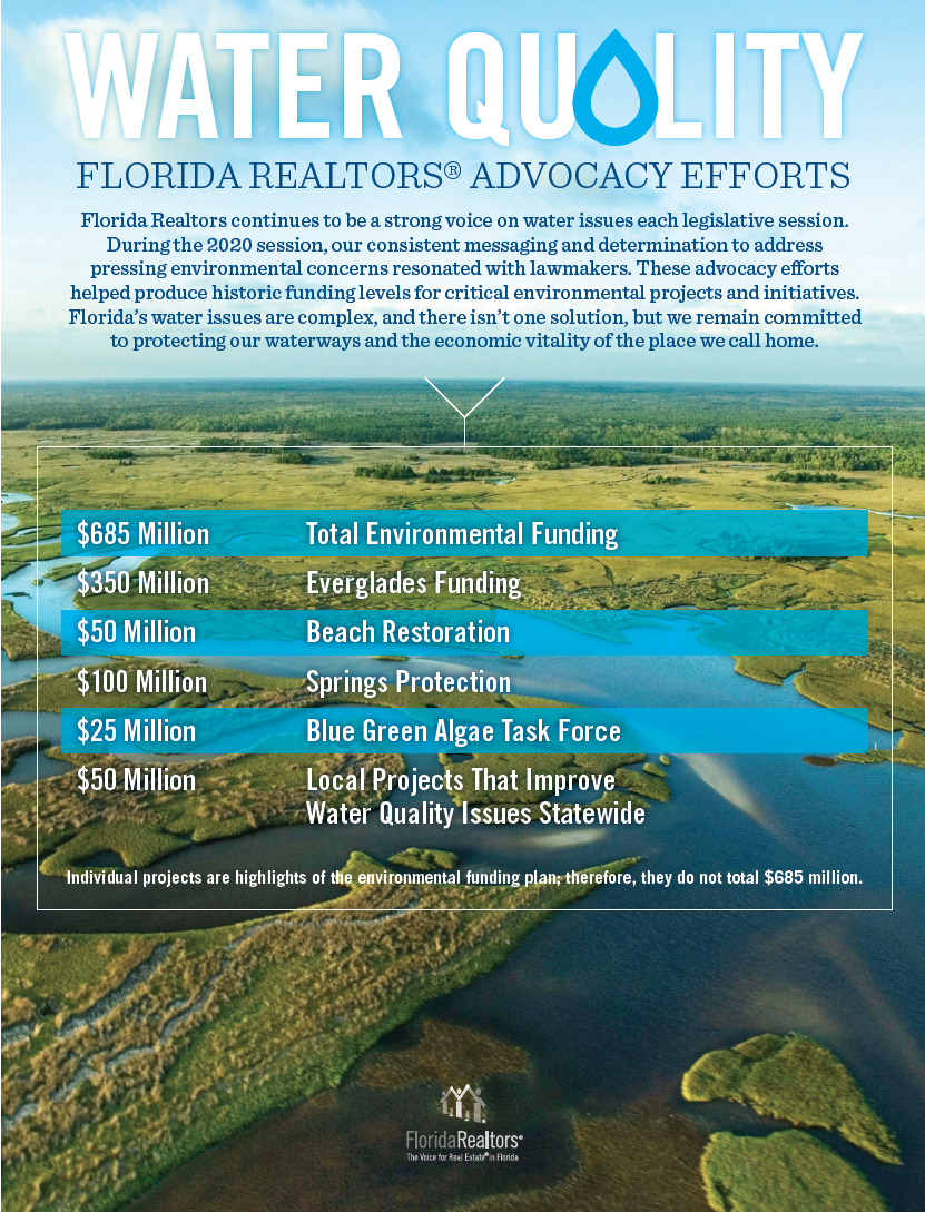 Florida Realtors Advocacy Efforts Water Quality